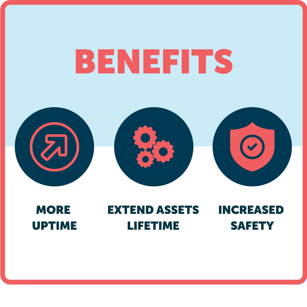 Benefits of Preventive Maintenance software