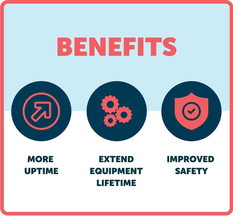 Why preventiv maintenance